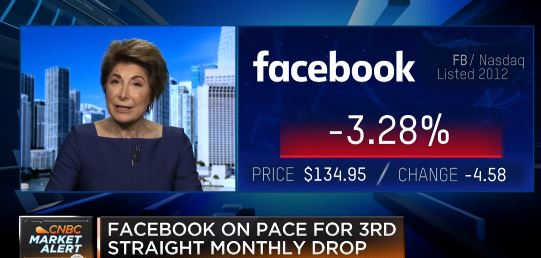 CNBC Squawk on the Street / Facebook needs to re-focus on its users